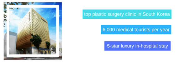 Plastic surgery with stem cells at JK Center