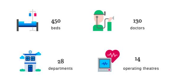 مستشفى دكتور ريلا بالأرقام