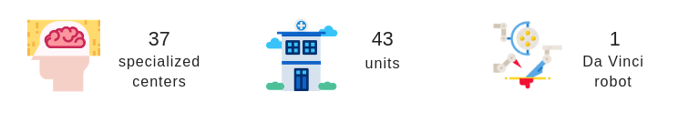 Ewha Hospital in Figures